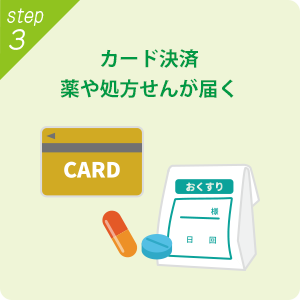 オンライン診療_STEP3